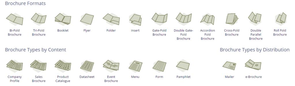 Brochure Design Types